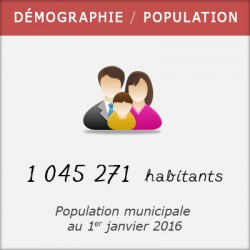 01_Demographie-Population